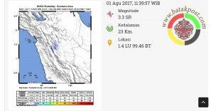 Gempa Bumi Tektonik Kembali Dirasakan di Padangsidempuan